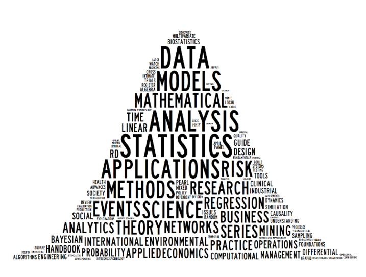 probability and stat Preface this is an internet-based probability and statistics e-book the materials, tools and demonstrations presented in this e-book would be very useful.